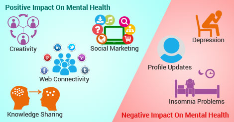 mental health social media