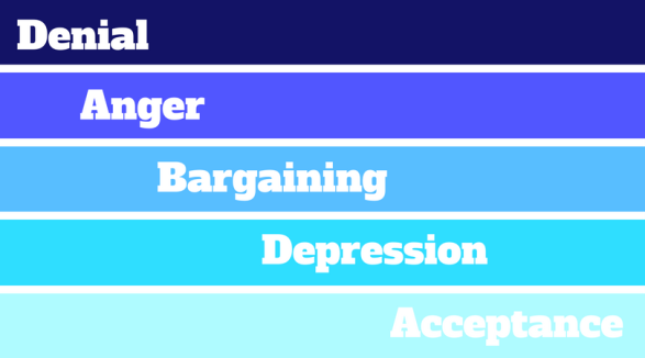 5 Stages of Grief and Change